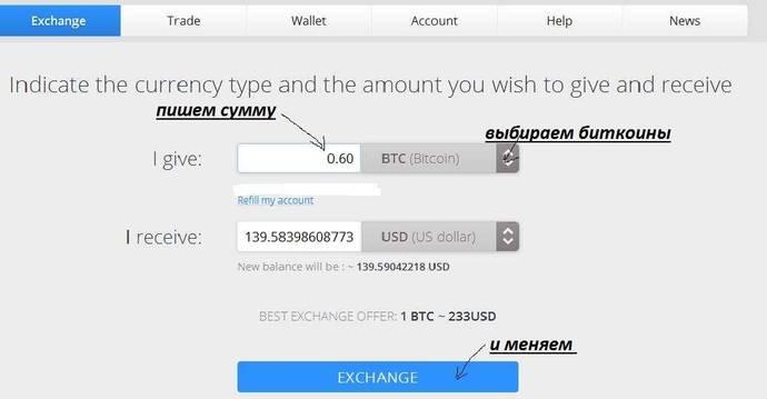 Bitcoin на Доллары