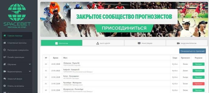 Spacebet.ru - качественные прогнозы на спорт