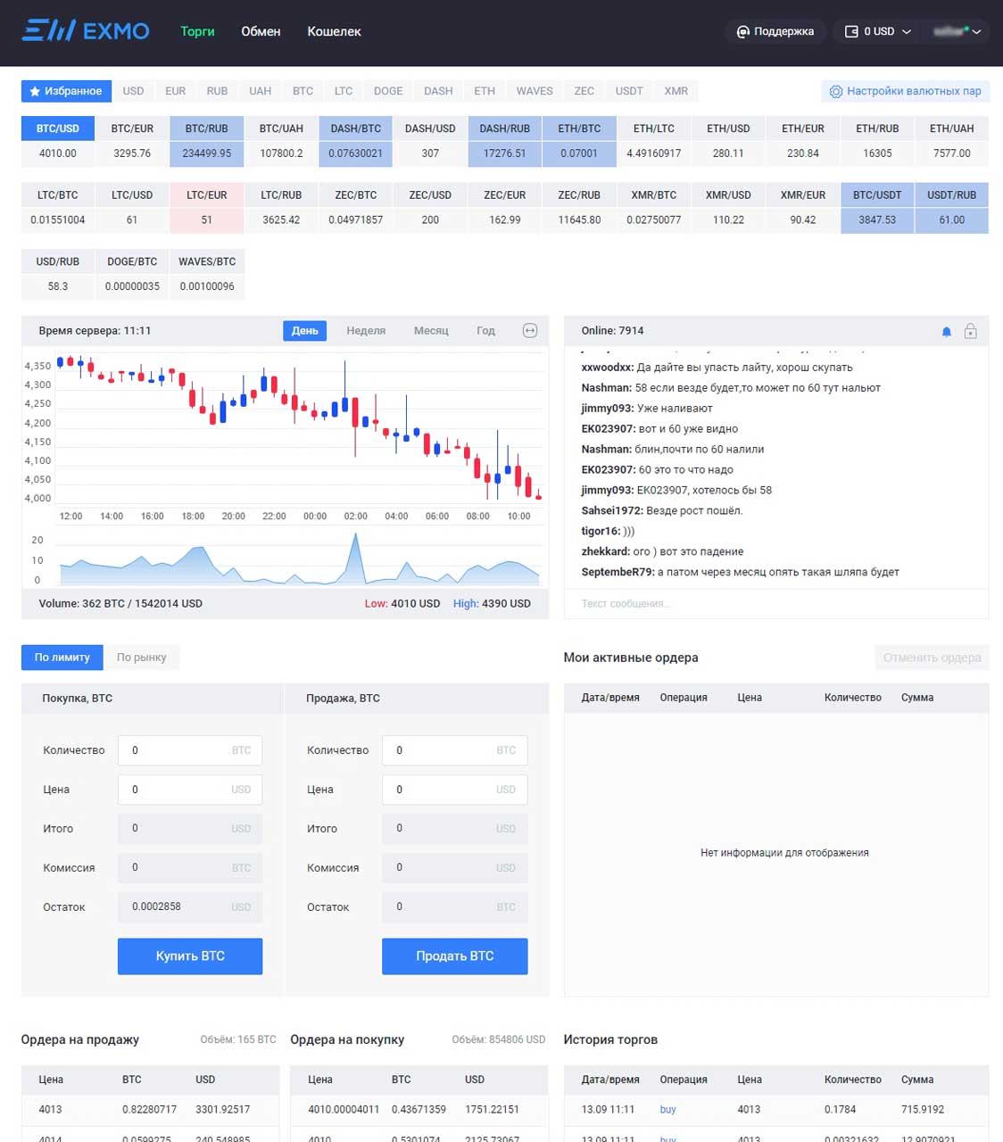 Торговля на бирже exmo.
