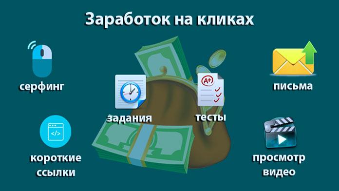 заработок в интернете на кликах с телефона