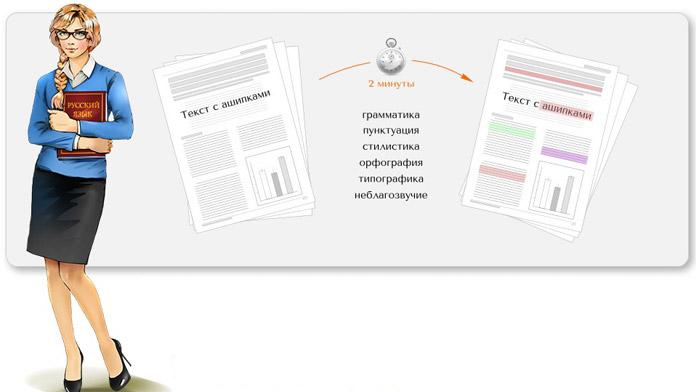 Проверка текста на ошибки онлайн пунктуация.